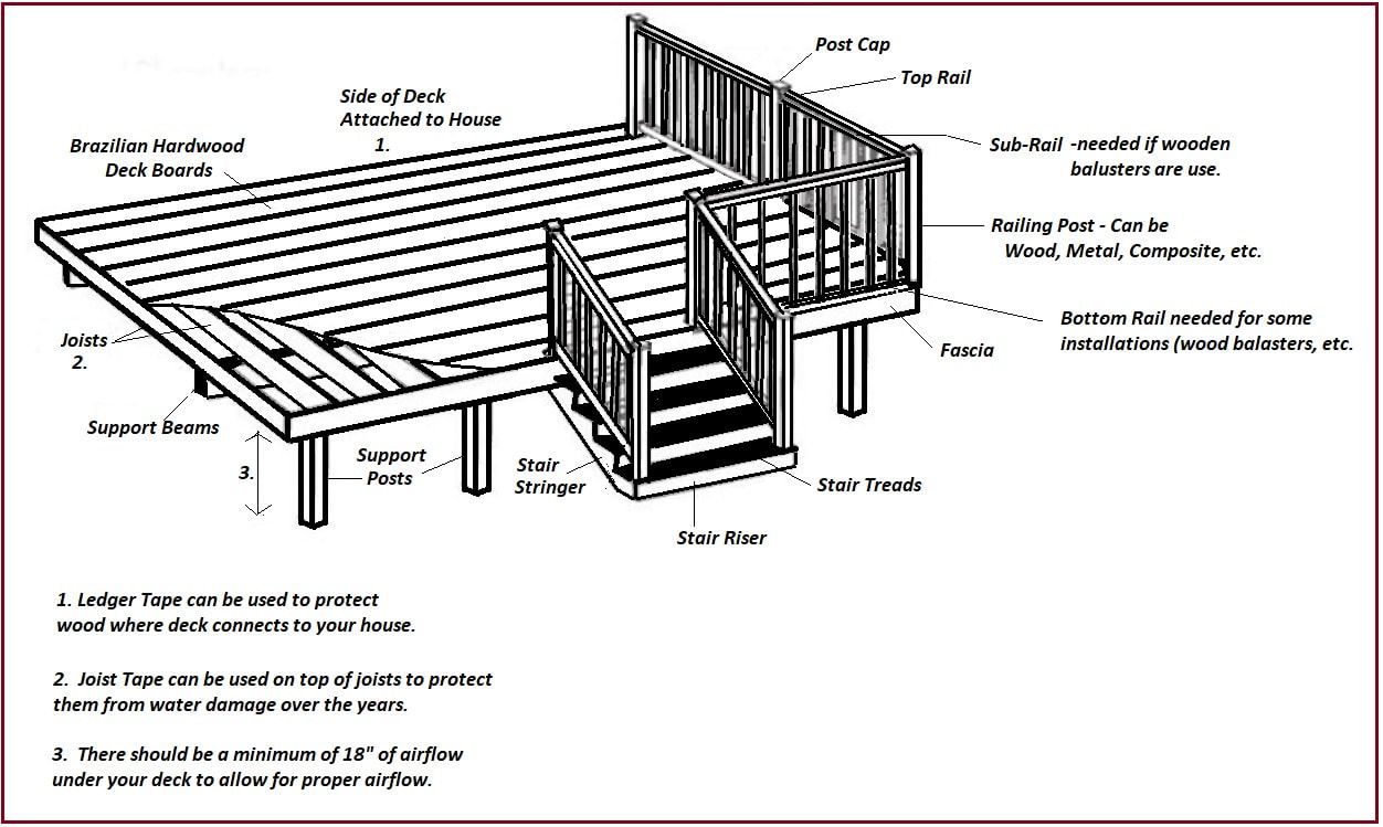 deck-drawing-explanation_1_orig.jpg