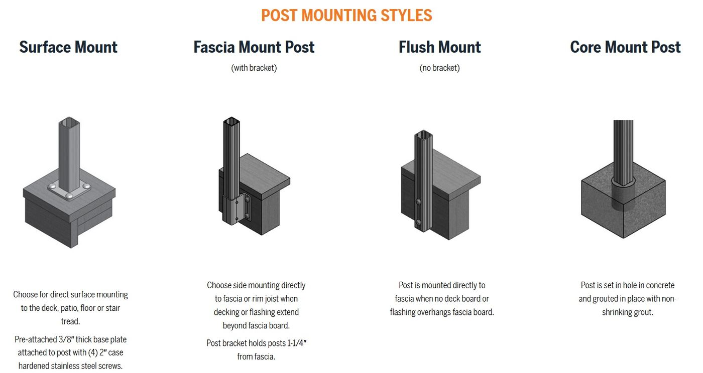 RailFX Post Mounting Styles 2020.jpg
