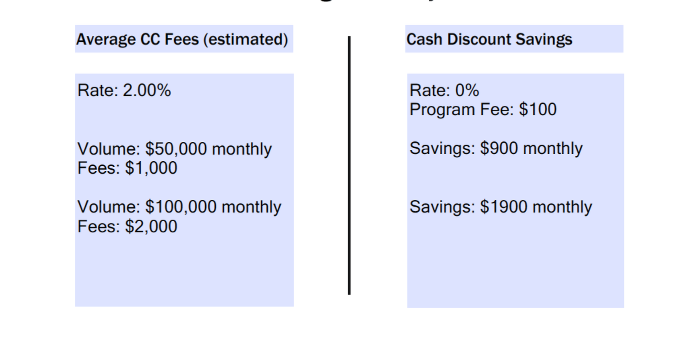 Royal-7-Pricing-Summary-CC-Processing.png
