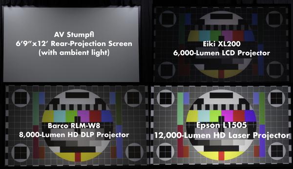 Professional Projector Comparison
