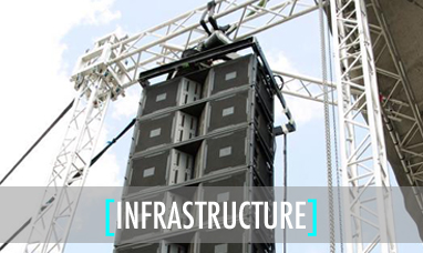 infrastructure for audio visual rental