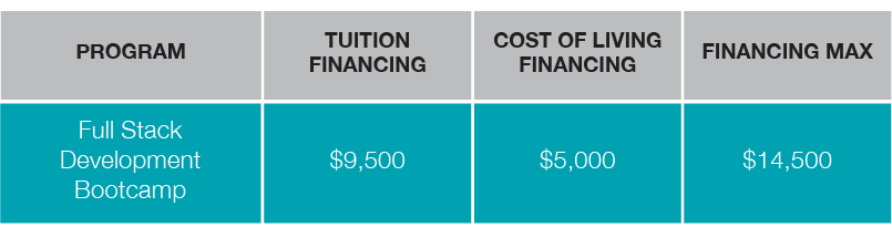 Covalence Financing Graphic.png