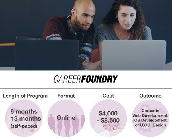 CareerFoundry Launch Blog Image.jpg