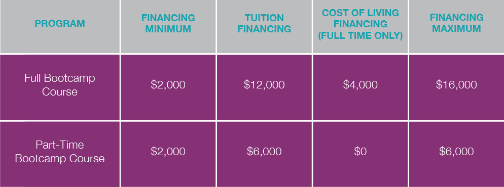 Bottega Financing Graphic_1.png