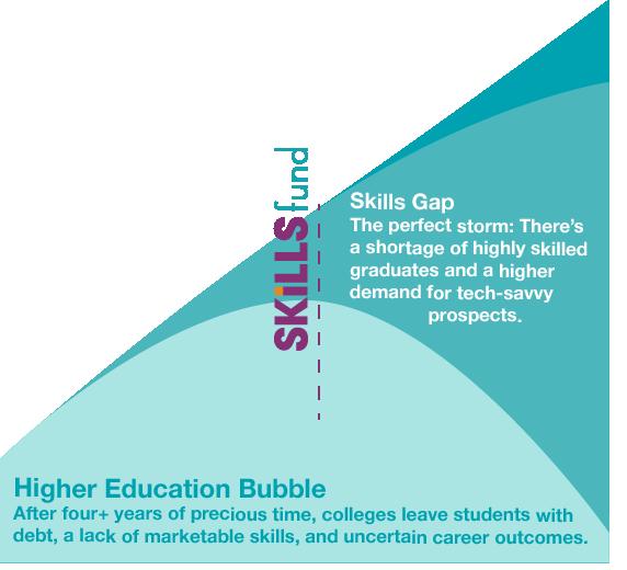 Skills Gap 2.png