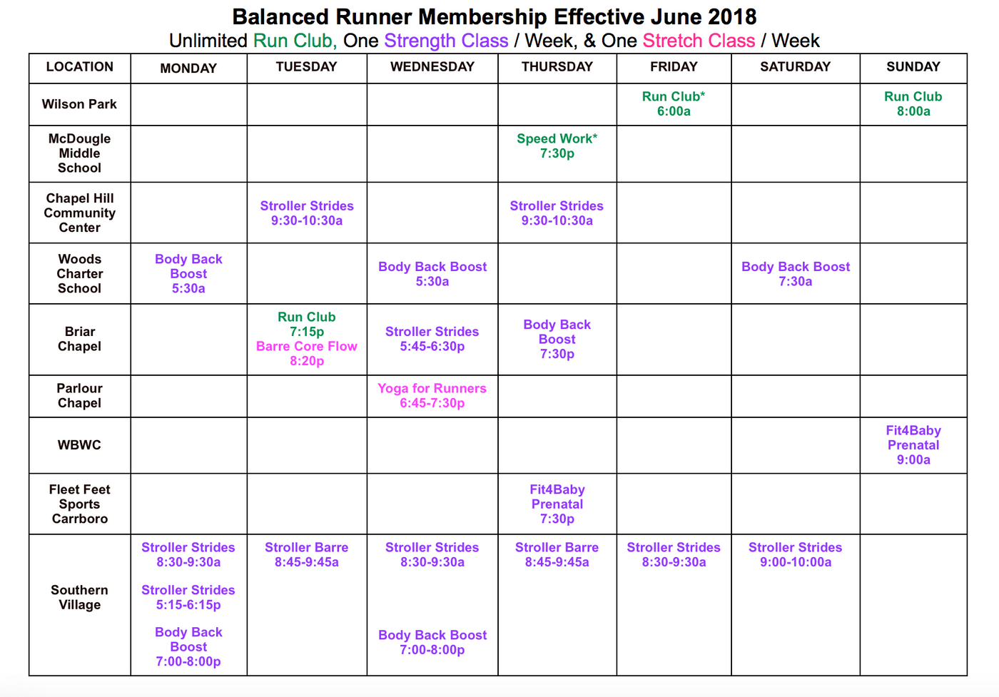 Balanced Runner Membership Effective 2018.png
