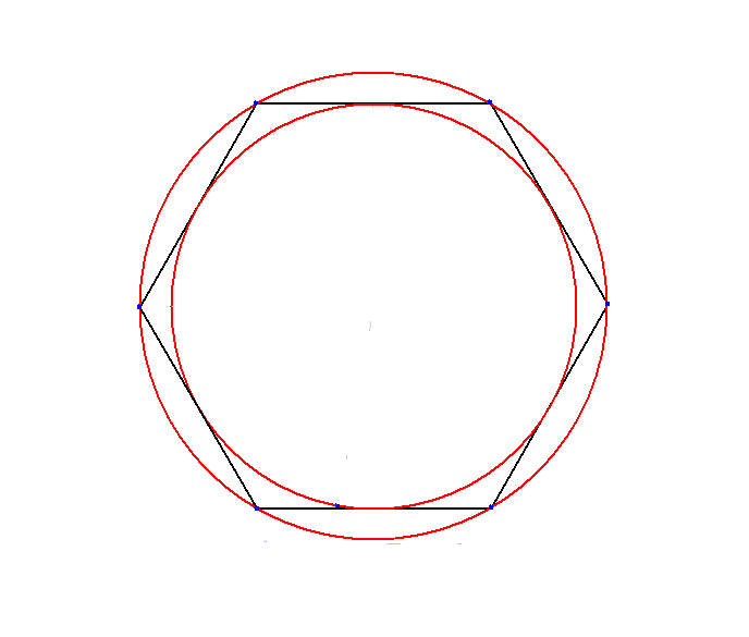 Archimedes circle circumscribed and inscribed.png