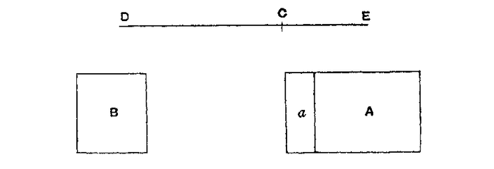 Archimedes Prop 7 Equilibrium of Planes I.png