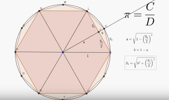 Archimedes DIAGRAM OF TWELVE-SIDED FIGURE IN CIRCLE WITH TRIANGLES AND MEASUREMENTS INSIDE.png
