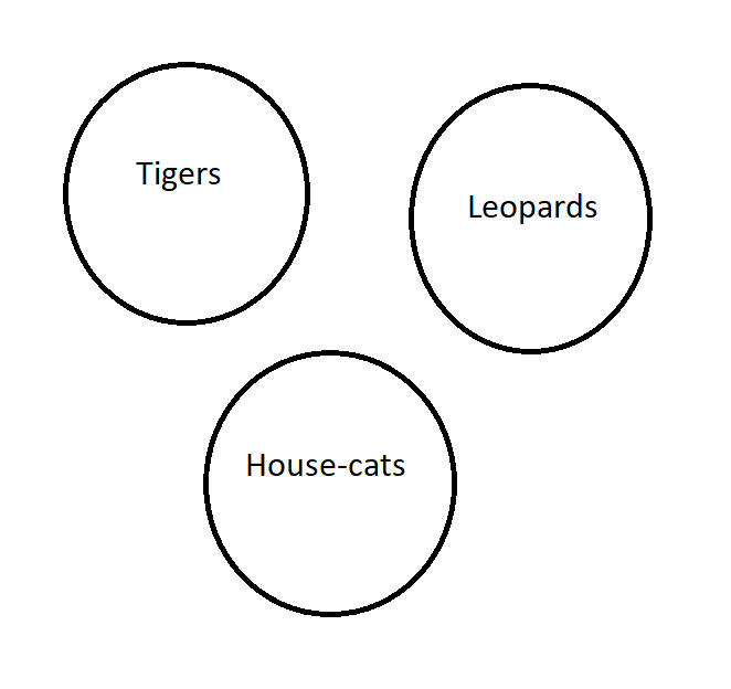Aristotle Diagram 3.png