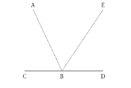 Euclid Proposition 14 Book I.png
