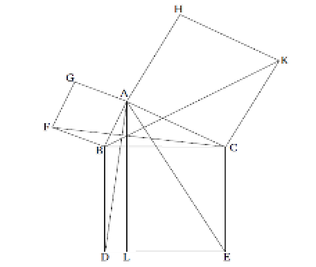 Euclid Proposition 47 Book I.png