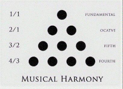 Musical Harmony III.jpg