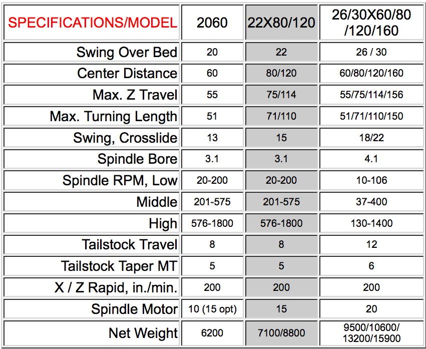cnc-lathe-specifications.png