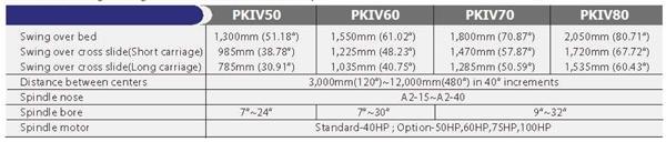 PKIV-Features.jpg