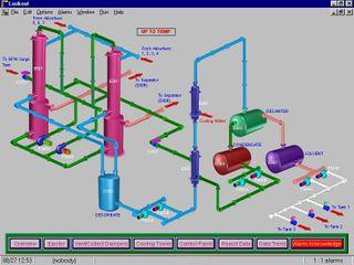 Software / HMI - Industrial Logic Systems, LLC