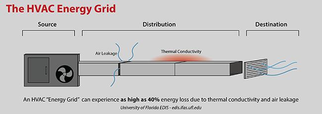 HVAC-Energy.png