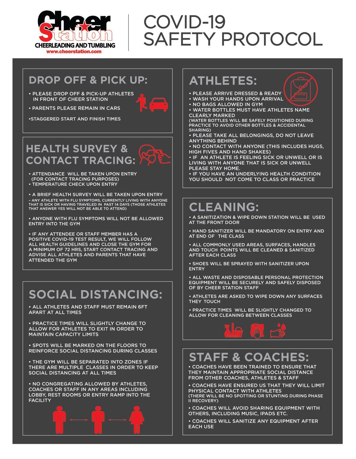 Protocol Poster OUTLINE-01.jpg