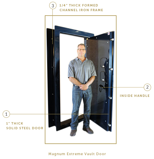 magnum-extreme.jpg  sc 1 st  Smith Security Safes & Magnum Extreme Vault Door - Building Vault Doors for 35 Years