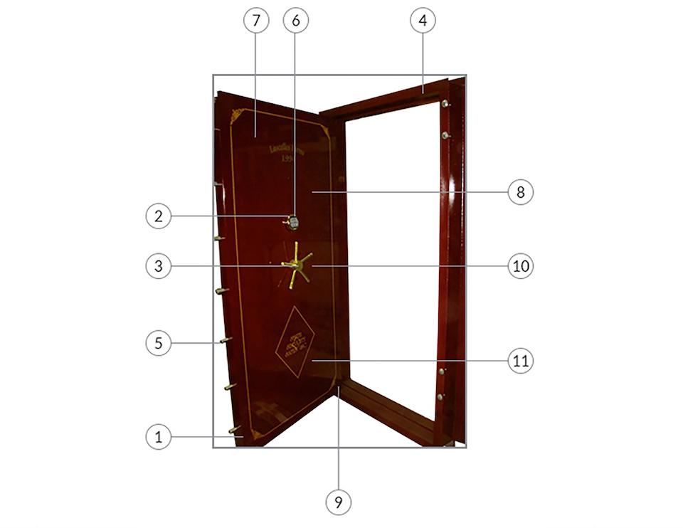 Vault door diagram