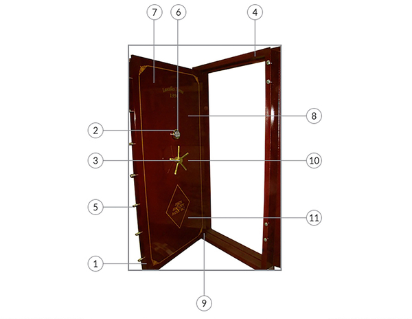 Vault door diagram