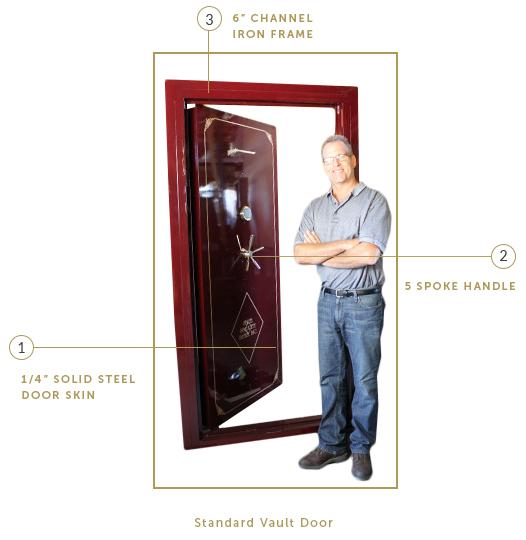Standard Vault Door - Building Vault Doors for 35 Years