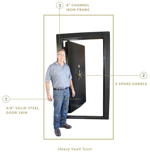 Heavy Vault Door - Building Vault Doors for 35 Years