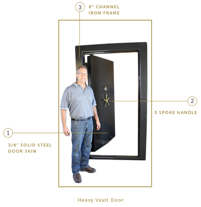 Custom and Stock Vault Doors | Made in the USA - Building Vault ...