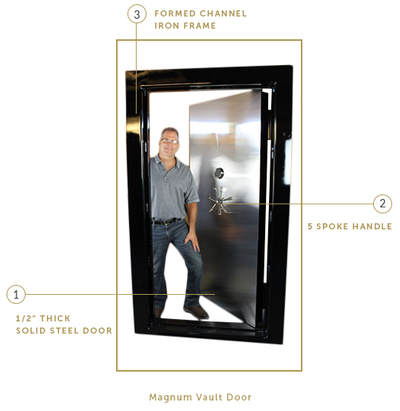 Charmant Magnum Extreme Vault Door · Magnum
