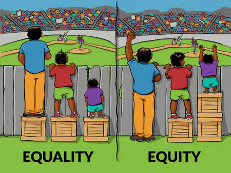 Equality vs Equity Infographic