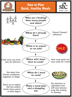 How-to-Plan-Quick-Healthy-Meals-450px.jpg