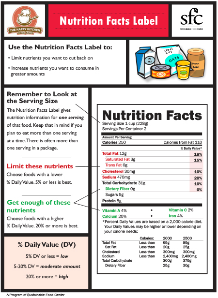 Nutrition-Facts-Label-1.jpg