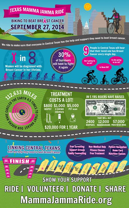 InfographicPoster6-26-14_450px.jpg