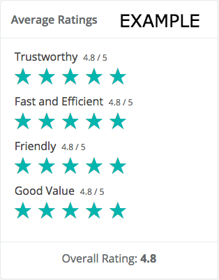 Reviews Test.png