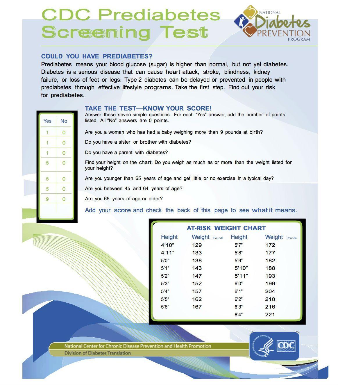 prediabetes-screening-test-tag508 %281%29.jpg