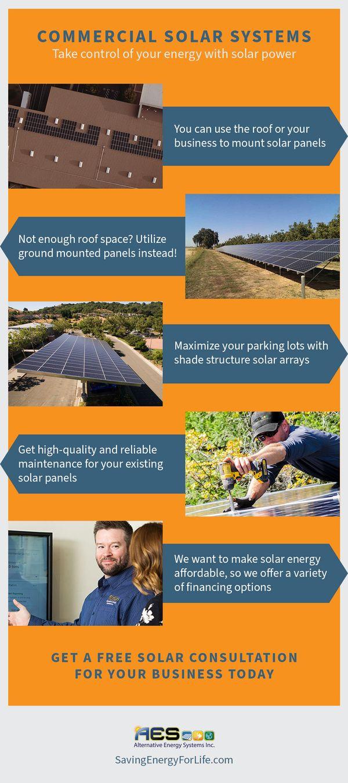 Commercial Solar Systems.jpg