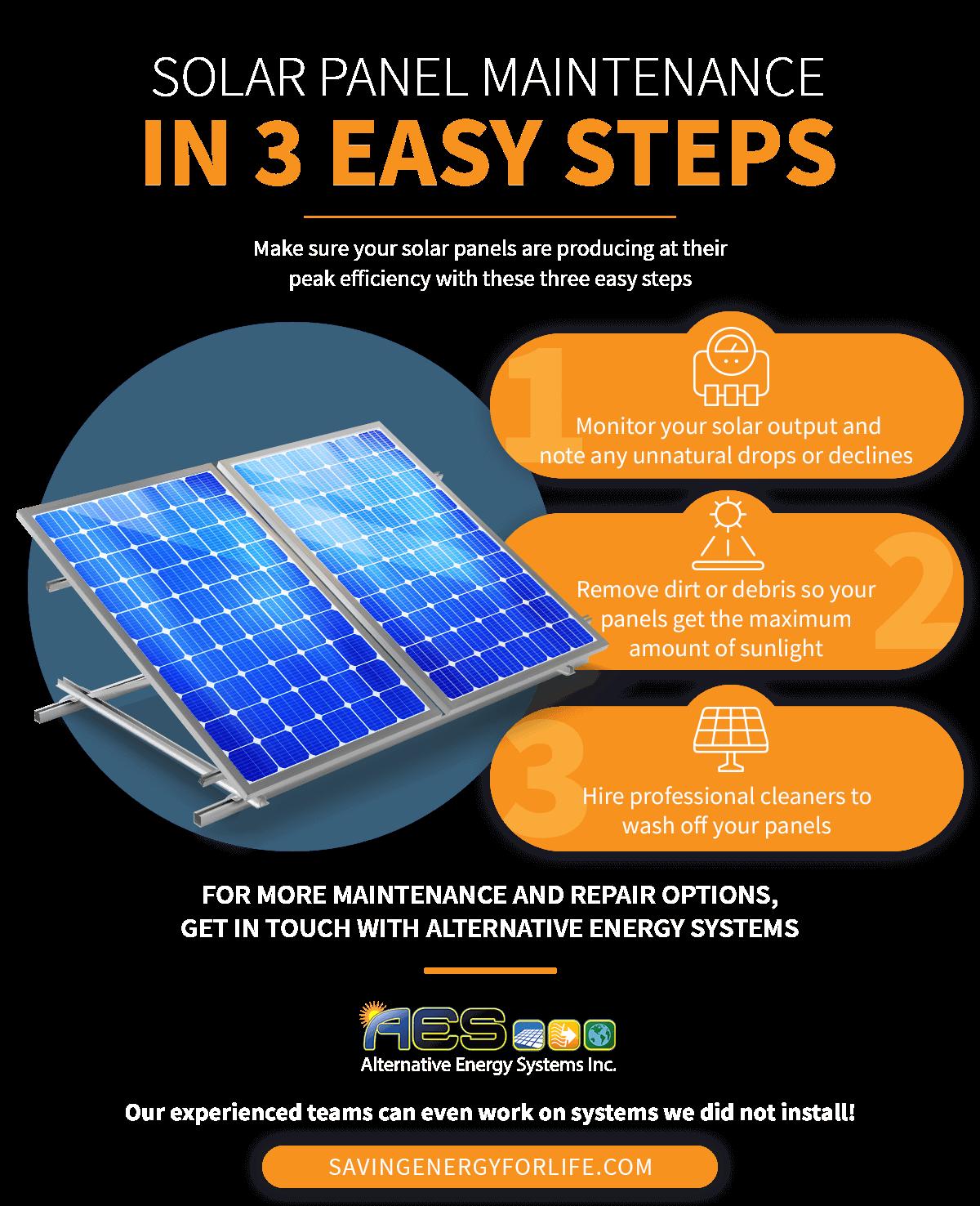Solar Panel Maintenance In 3 Easy Steps