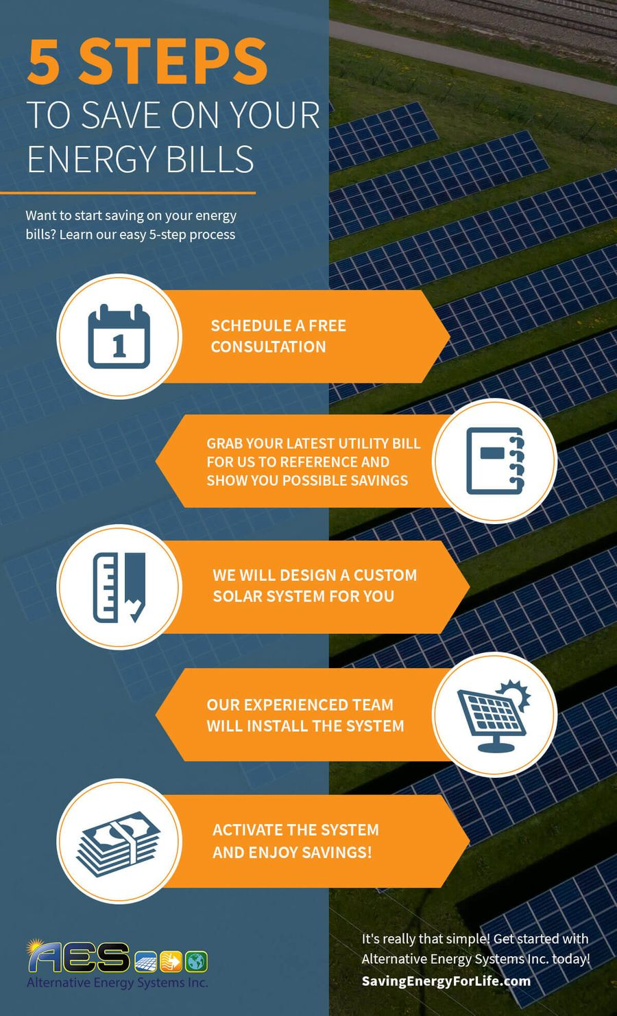 5 Steps To Save On Your Energy Bills Infographic