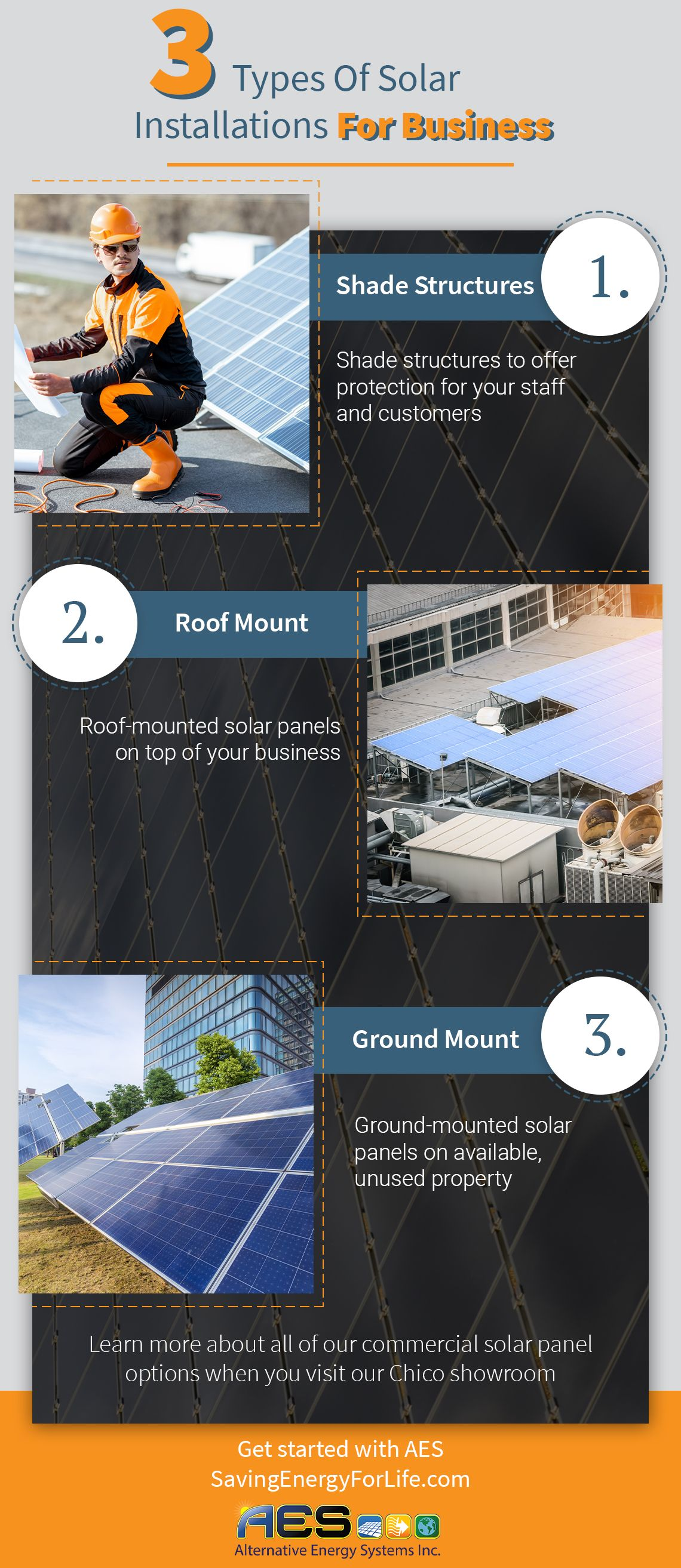 3 Types Of Solar Installations For Business.jpg