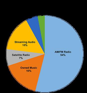 listening-chart-web.png