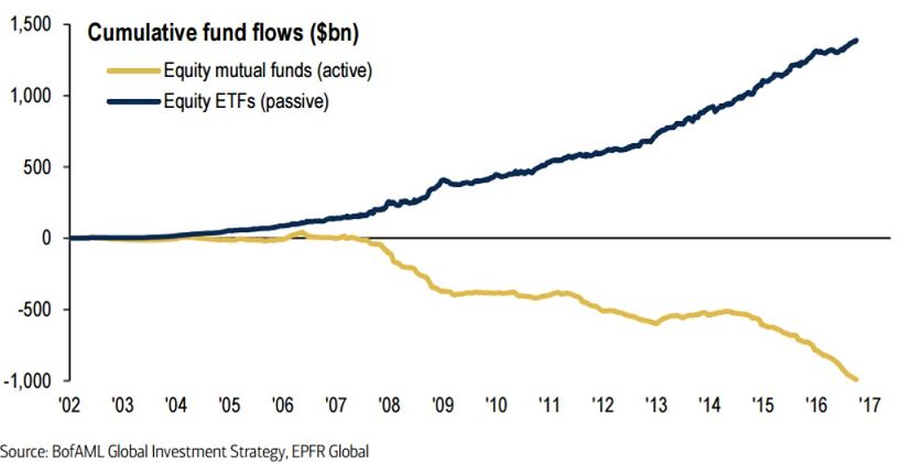 Mikan ETF and Fund Flows.jpg