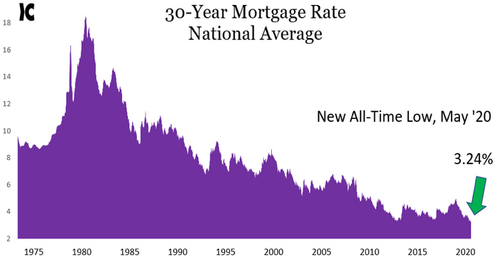 mortgage rate image.png