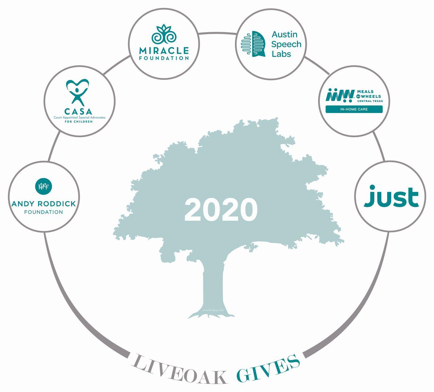 LiveOak Gives Logo 2020.jpg