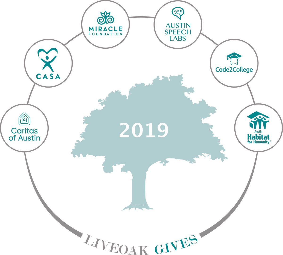 LiveOak Gives Logo FINAL w CASA 2019 edits.jpg
