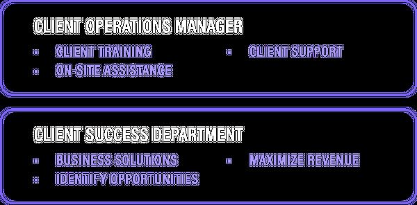 clientSuccess.png