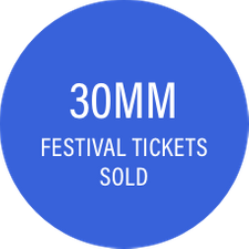 30 Million Festival Tickets Sold Circle