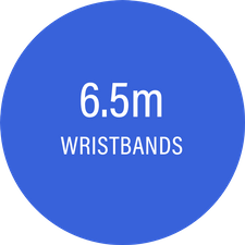 6.5 Million Wristbands Shipped Circle