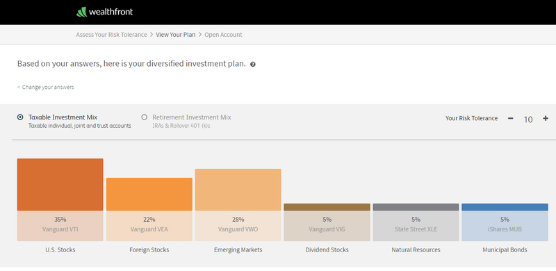 Wealthfront Asset Allocation