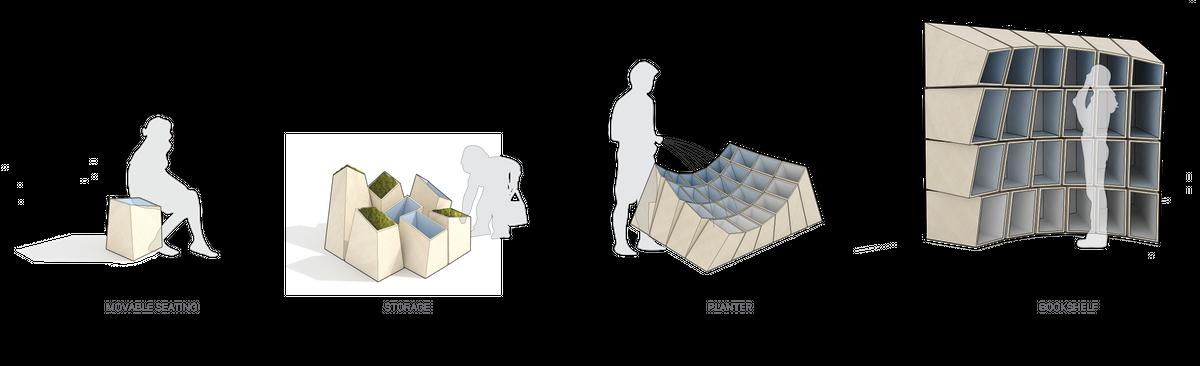 Resukkah parts in use