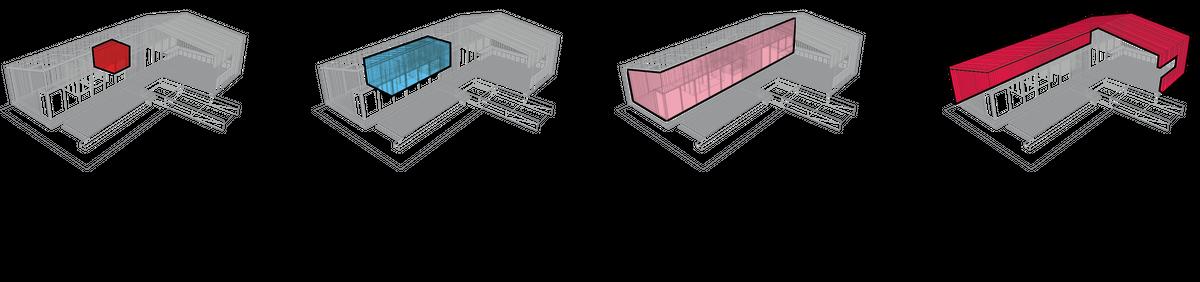Nested house diagram